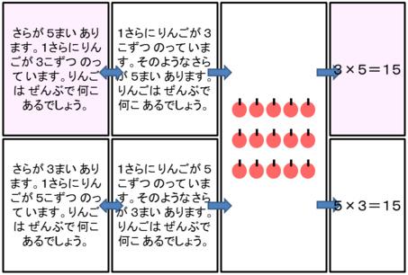 f:id:takehikoMultiply:20120625062049j:image