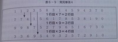 f:id:takehikoMultiply:20120907025548j:image