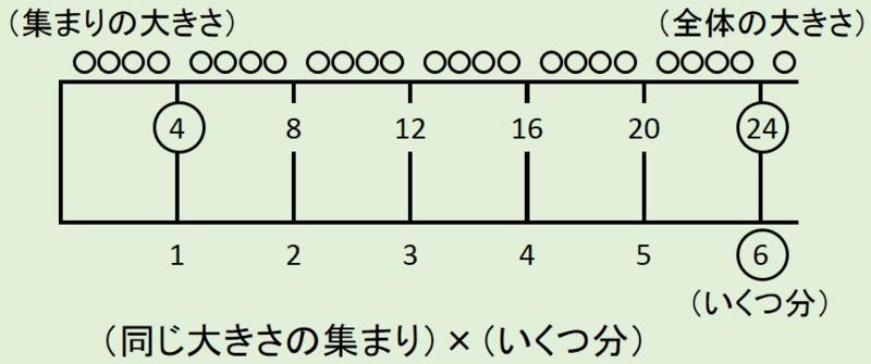 f:id:takehikoMultiply:20131227070533j:image:w340