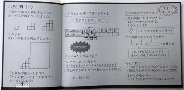 f:id:takehikoMultiply:20170911215723j:plain