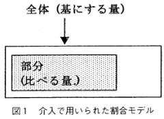 f:id:takehikoMultiply:20180503023240j:plain