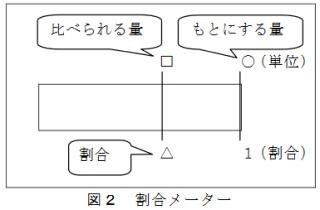 f:id:takehikoMultiply:20180503023403j:plain