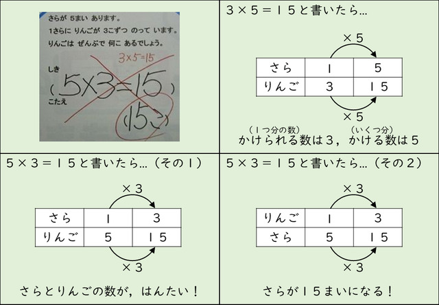 f:id:takehikoMultiply:20180913224054j:plain