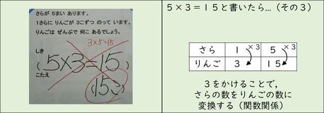 f:id:takehikoMultiply:20180913224058j:plain