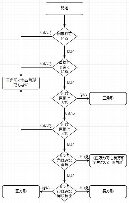 f:id:takehikoMultiply:20181119061231j:plain