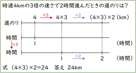 f:id:takehikoMultiply:20190802123417j:plain