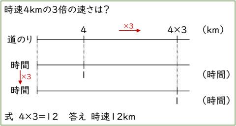 f:id:takehikoMultiply:20190802123426j:plain
