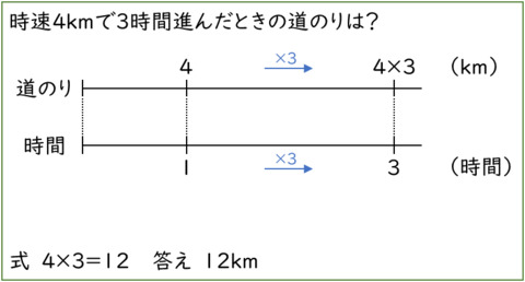 f:id:takehikoMultiply:20190802123435j:plain
