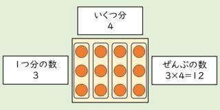 f:id:takehikoMultiply:20191230153933j:plain