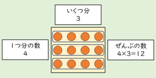 f:id:takehikoMultiply:20191230153938j:plain