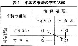 f:id:takehikoMultiply:20200110054933j:plain