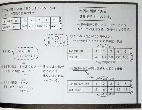 f:id:takehikoMultiply:20200324061400j:plain
