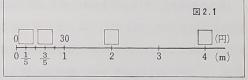 f:id:takehikoMultiply:20200531091058j:plain