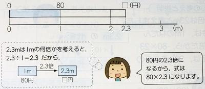 f:id:takehikoMultiply:20200531091118j:plain