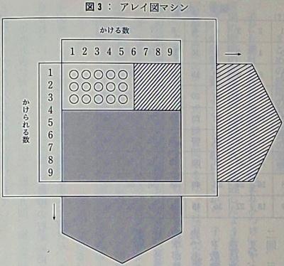 f:id:takehikoMultiply:20200711092355j:plain