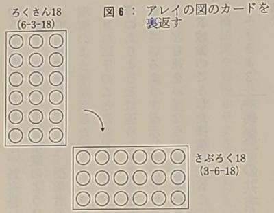 f:id:takehikoMultiply:20200711092415j:plain