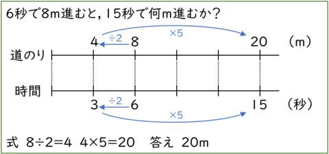 f:id:takehikoMultiply:20200718131202j:plain