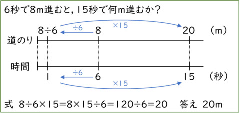 f:id:takehikoMultiply:20200718131207j:plain