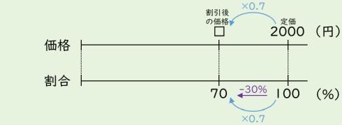f:id:takehikoMultiply:20200808003257j:plain