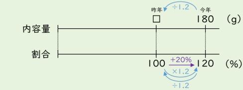 f:id:takehikoMultiply:20200808003305j:plain