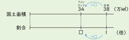 f:id:takehikoMultiply:20200808003313j:plain