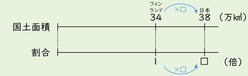 f:id:takehikoMultiply:20200808003319j:plain