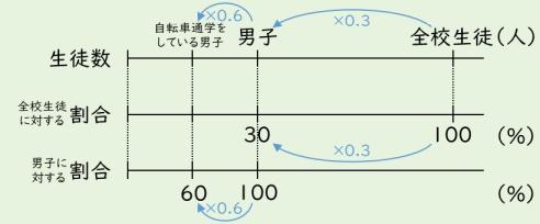f:id:takehikoMultiply:20200808003324j:plain