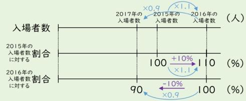 f:id:takehikoMultiply:20200808003331j:plain