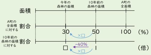 f:id:takehikoMultiply:20200808003337j:plain