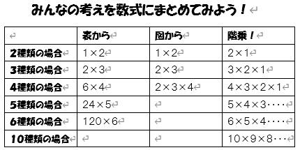 f:id:takehikoMultiply:20200815235640j:plain
