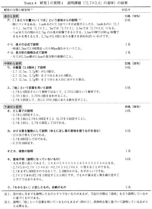 f:id:takehikoMultiply:20200907060310j:plain