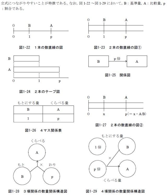 f:id:takehikoMultiply:20200920040019j:plain