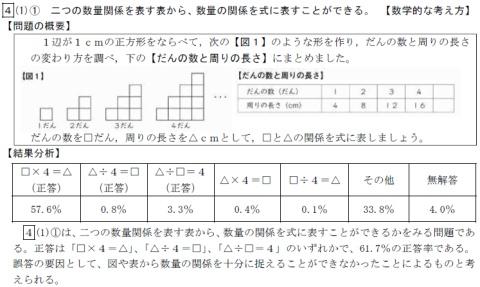 f:id:takehikoMultiply:20201109055814j:plain