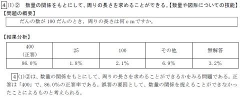 f:id:takehikoMultiply:20201109055819j:plain