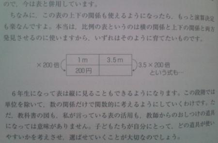 f:id:takehikom:20110713050926j:image
