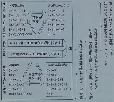 f:id:takehikom:20120227063621j:image