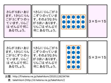 f:id:takehikom:20121010061336j:image