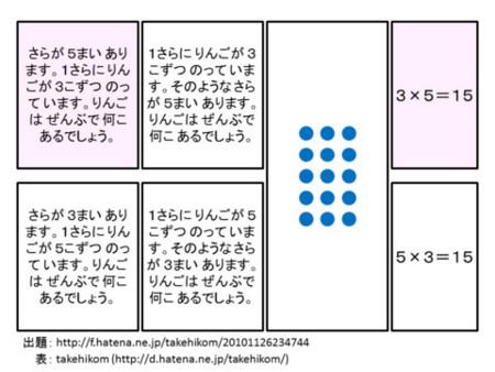 f:id:takehikom:20121010061337j:image
