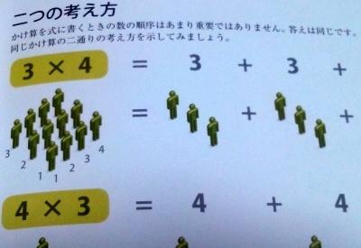 f:id:takehikom:20121014055709j:image