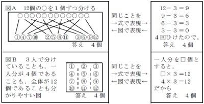 f:id:takehikom:20130606001325j:image