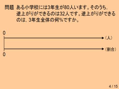 f:id:takehikom:20140116051045p:image