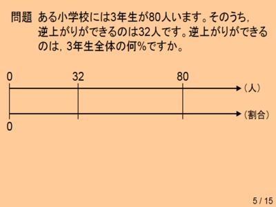 f:id:takehikom:20140116051046p:image