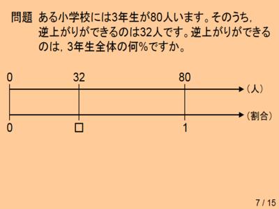 f:id:takehikom:20140116051048p:image