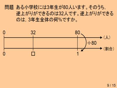 f:id:takehikom:20140116051050p:image