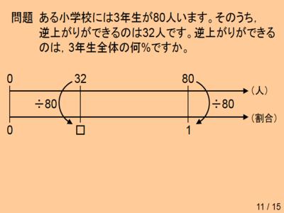 f:id:takehikom:20140116051052p:image