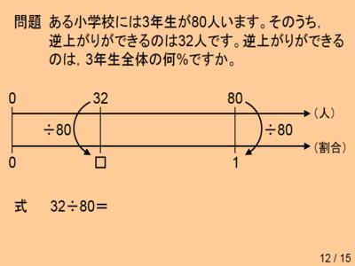 f:id:takehikom:20140116051053p:image