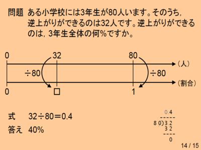 f:id:takehikom:20140116051055p:image