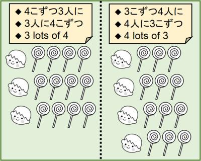 f:id:takehikom:20140206065450j:image