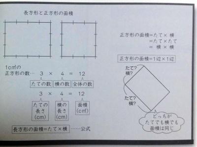 の 公式 長方形