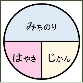 f:id:takehikom:20150805060300j:image